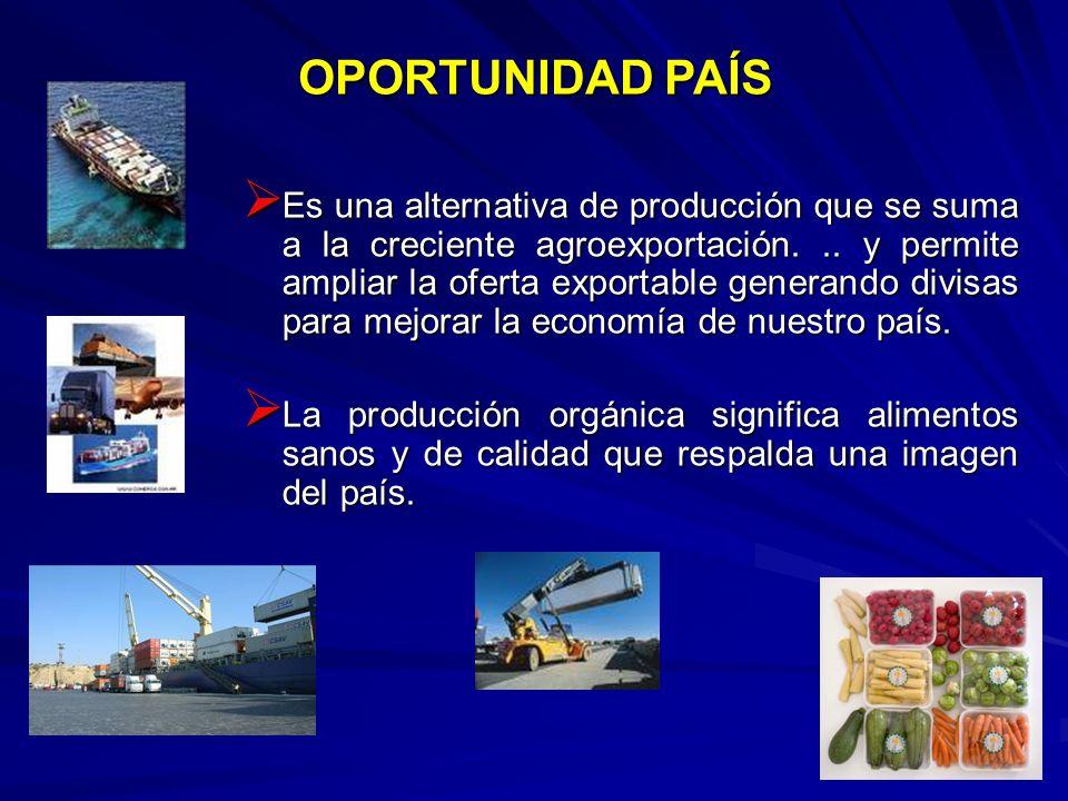 OPORTUNIDAD PAÍS Es una alternativa de producción que se suma a la creciente agroexportación... y permite ampliar la oferta exportable generando divis