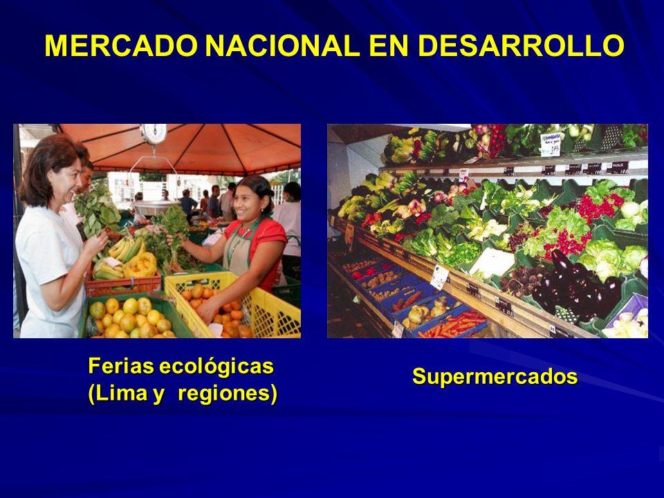 MERCADO NACIONAL EN DESARROLLO Ferias ecológicas (Lima y regiones) Supermercados