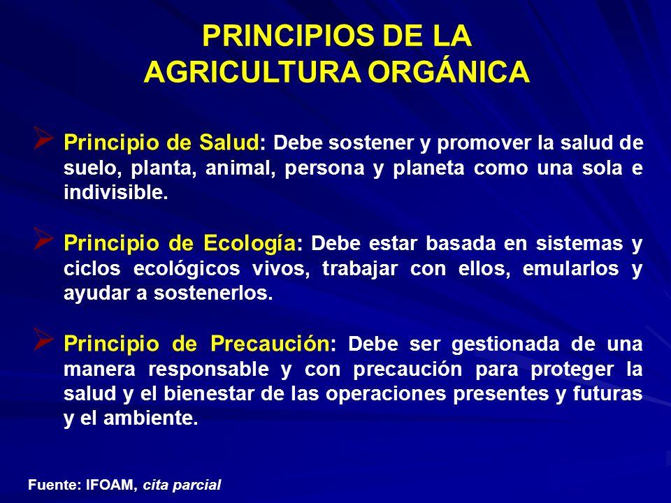 PRINCIPIOS DE LA AGRICULTURA ORGÁNICA Principio de Salud: Debe sostener y promover la salud de suelo, planta, animal, persona y planeta como una sola