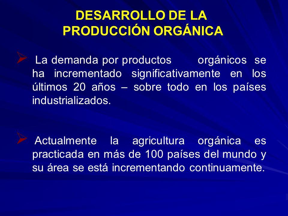 DESARROLLO DE LA PRODUCCIÓN ORGÁNICA La demanda por productos orgánicos se ha incrementado significativamente en los últimos 20 años – sobre todo en l