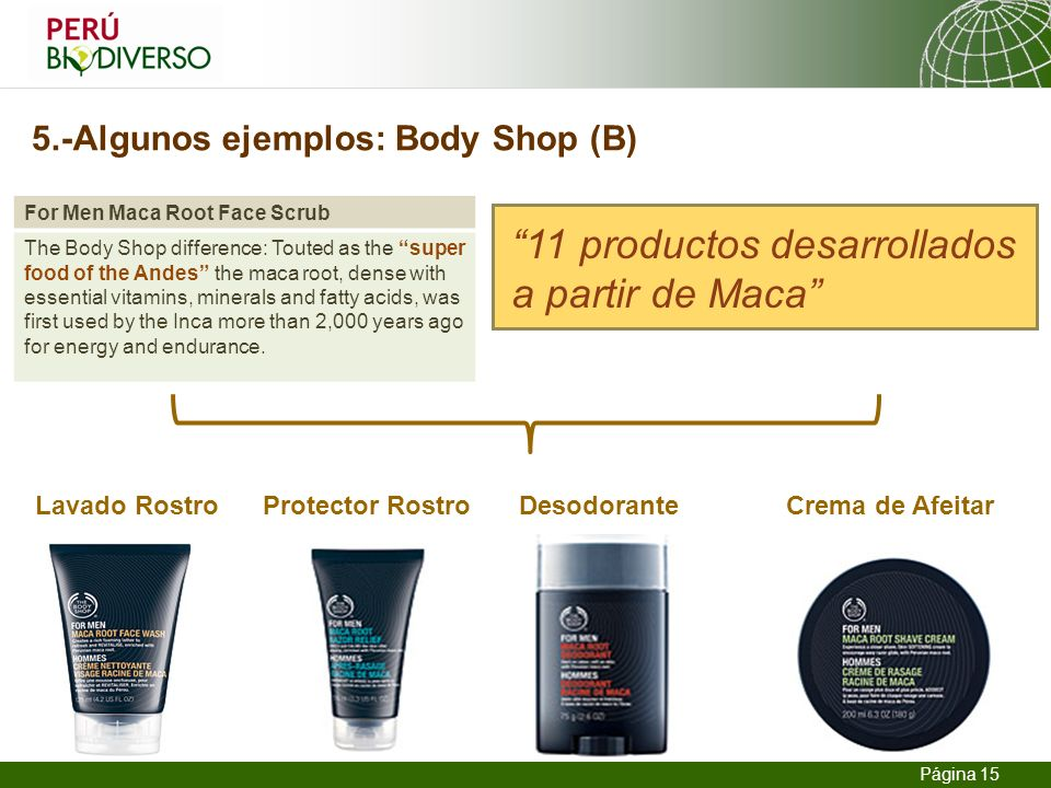 13.02.2014 Seite 15 Página 15 5.-Algunos ejemplos: Body Shop (B) For Men Maca Root Face Scrub The Body Shop difference: Touted as the super food of th
