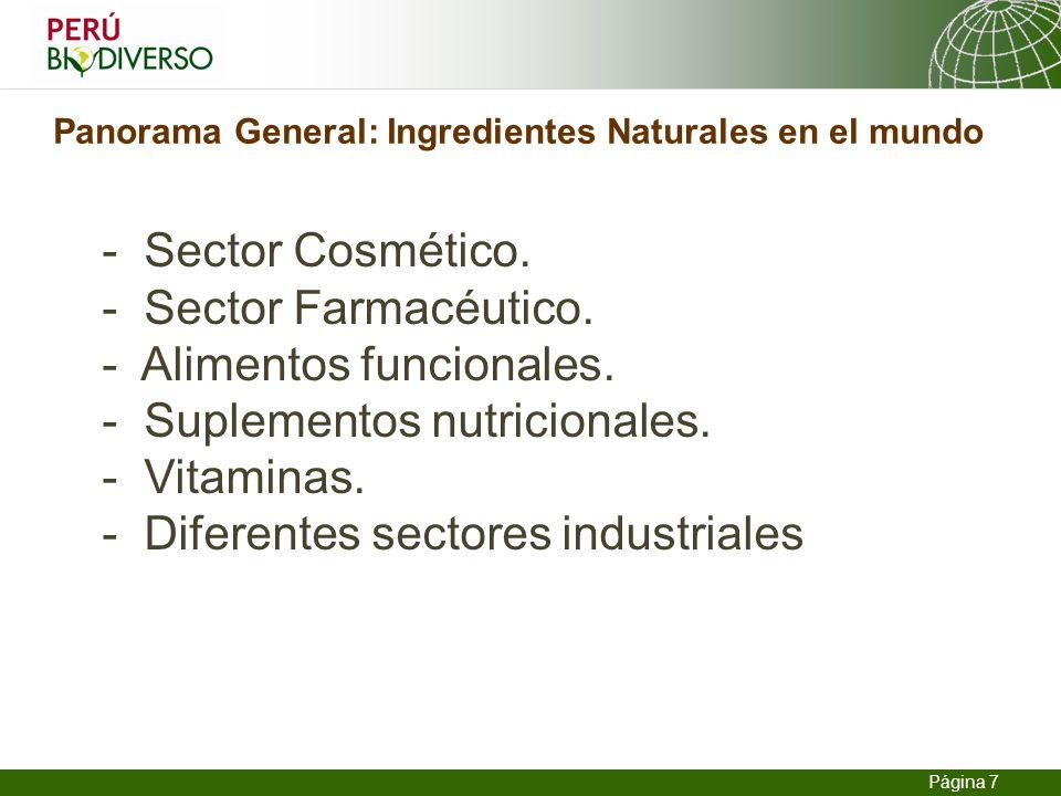 13.02.2014 Seite 7 Página 7 Panorama General: Ingredientes Naturales en el mundo - Sector Cosmético. - Sector Farmacéutico. - Alimentos funcionales. -