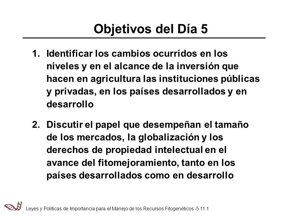 Identificar los cambios ocurridos en los niveles y en el alcance de la inversión que hacen en agricultura las instituciones públicas y privadas, en los países desarrollados y en desarrollo Discutir el papel que desempeñan el tamaño de los mercados, la globalización y los derechos de propiedad intelectual en el avance del fitomejoramiento, tanto en los países desarrollados como en desarrollo Objetivos del Día 5 Leyes y Políticas de Importancia para el Manejo de los Recursos Fitogenéticos -5.11.1