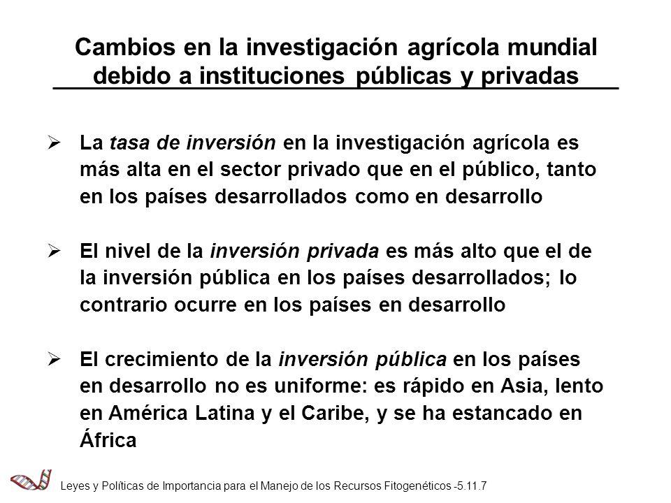 Cambios en la investigación agrícola mundial debido a instituciones públicas y privadas La tasa de inversión en la investigación agrícola es más alta en el sector privado que en el público, tanto en los países desarrollados como en desarrollo El nivel de la inversión privada es más alto que el de la inversión pública en los países desarrollados; lo contrario ocurre en los países en desarrollo El crecimiento de la inversión pública en los países en desarrollo no es uniforme: es rápido en Asia, lento en América Latina y el Caribe, y se ha estancado en África Leyes y Políticas de Importancia para el Manejo de los Recursos Fitogenéticos -5.11.7