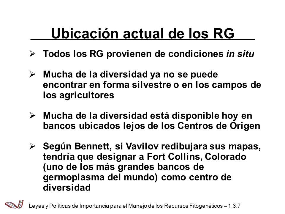Respuestas a Nuevas Demandas Tecnológicas: Agroindustria Ubicación actual de los RG Todos los RG provienen de condiciones in situ Mucha de la diversid