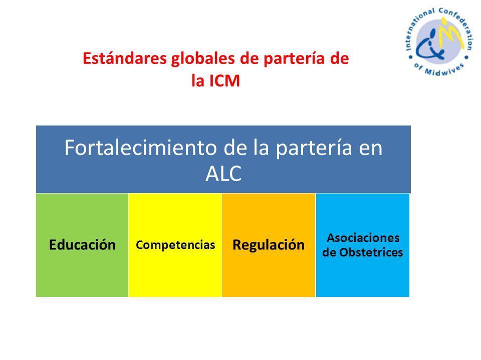Fortalecimiento de la partería en ALC Educación Competencias Regulación Asociaciones de Obstetrices Estándares globales de partería de la ICM