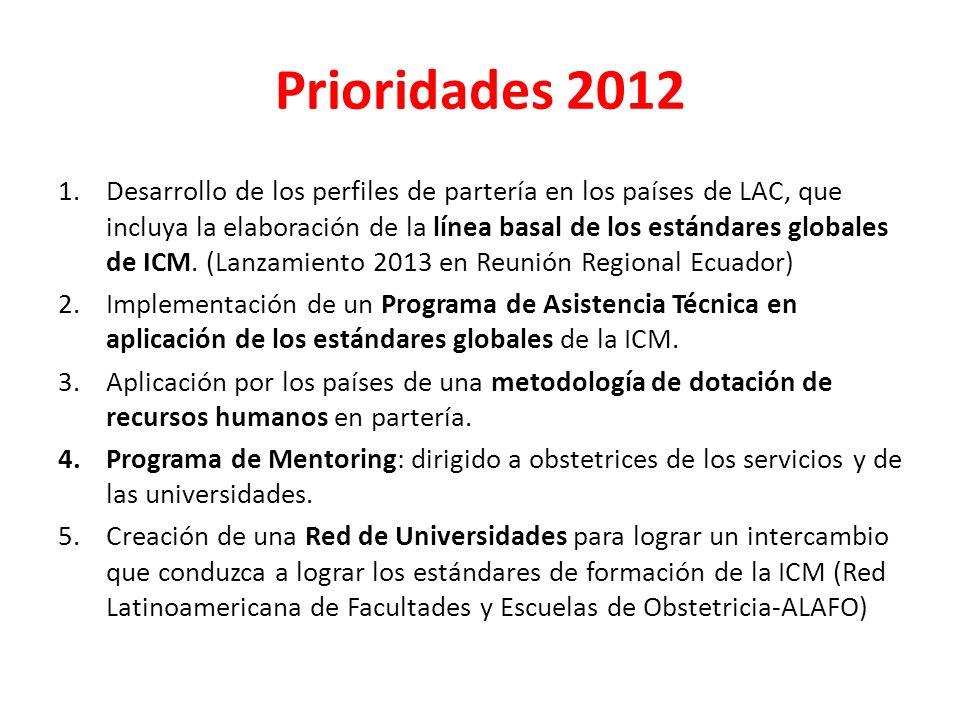 Prioridades 2012 1.Desarrollo de los perfiles de partería en los países de LAC, que incluya la elaboración de la línea basal de los estándares globale