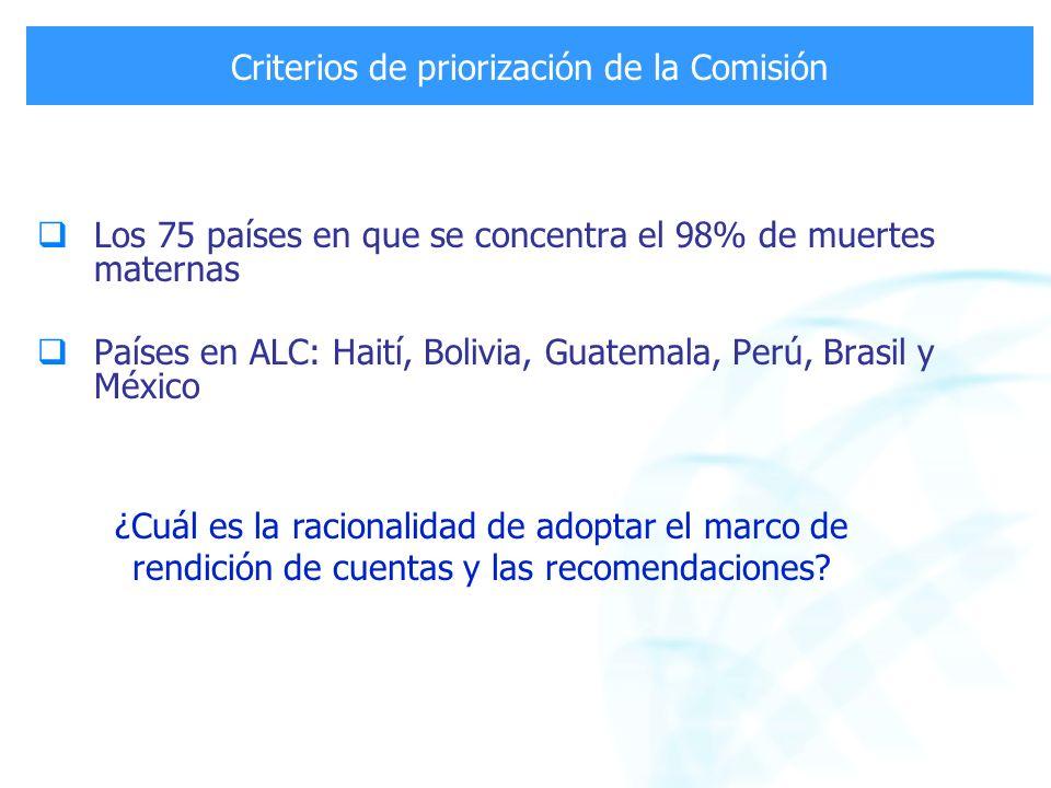 Los 75 países en que se concentra el 98% de muertes maternas Países en ALC: Haití, Bolivia, Guatemala, Perú, Brasil y México Criterios de priorización de la Comisión ¿Cuál es la racionalidad de adoptar el marco de rendición de cuentas y las recomendaciones