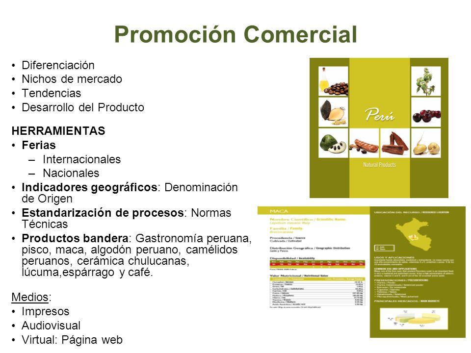 Promoción Comercial Diferenciación Nichos de mercado Tendencias Desarrollo del Producto HERRAMIENTAS Ferias –Internacionales –Nacionales Indicadores g