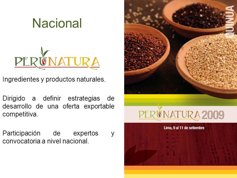 Ingredientes y productos naturales. Dirigido a definir estrategias de desarrollo de una oferta exportable competitiva. Participación de expertos y con