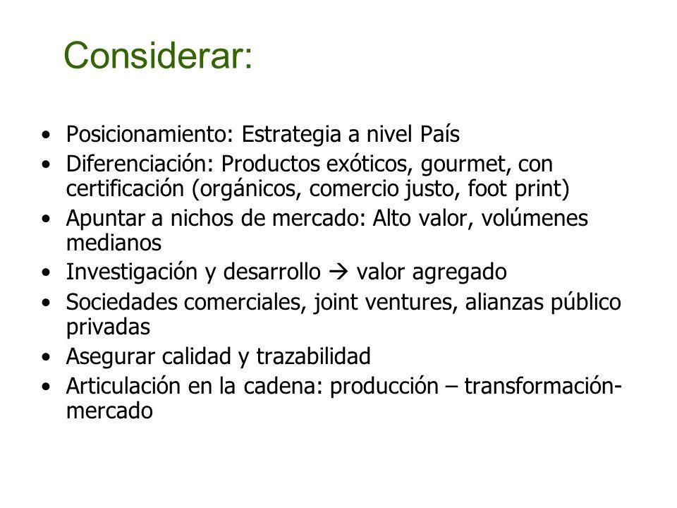 Posicionamiento: Estrategia a nivel País Diferenciación: Productos exóticos, gourmet, con certificación (orgánicos, comercio justo, foot print) Apunta