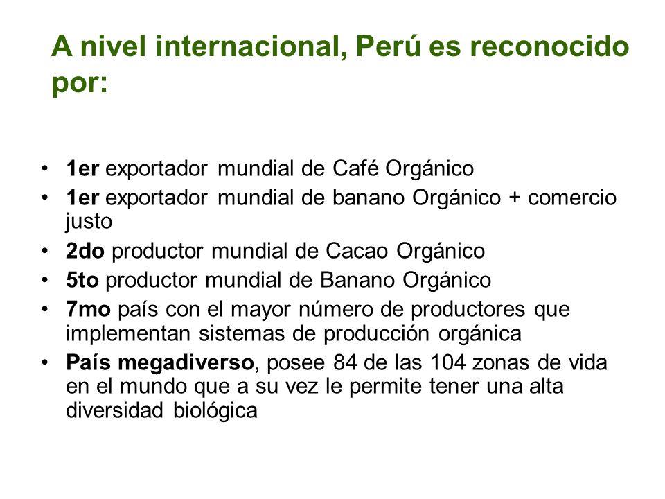 1er exportador mundial de Café Orgánico 1er exportador mundial de banano Orgánico + comercio justo 2do productor mundial de Cacao Orgánico 5to product