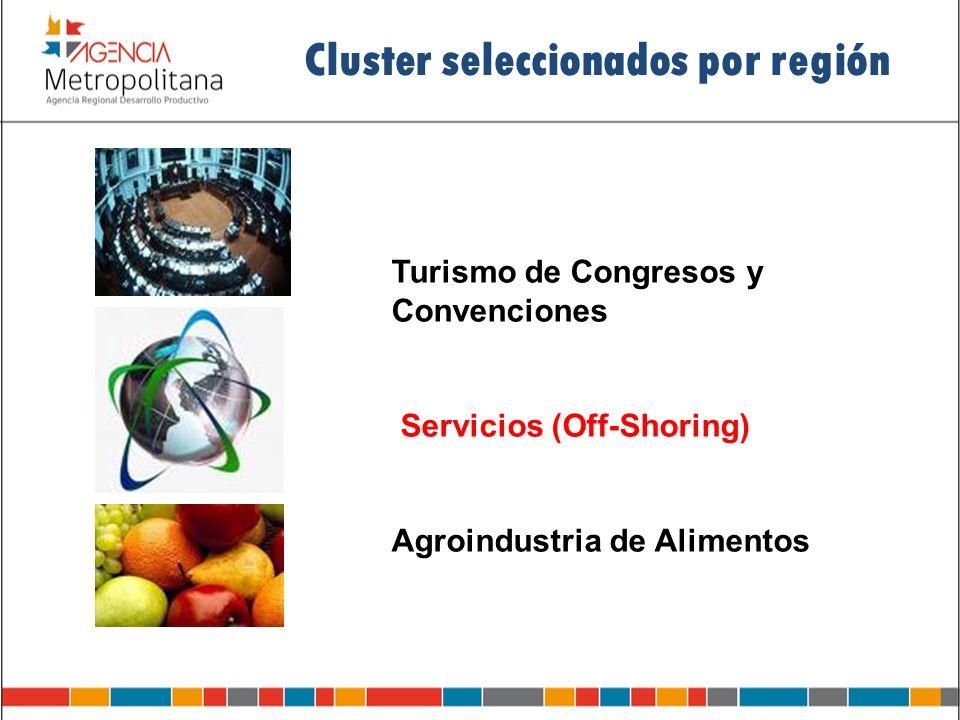 Cluster seleccionados por región Turismo de Congresos y Convenciones Servicios (Off-Shoring) Agroindustria de Alimentos
