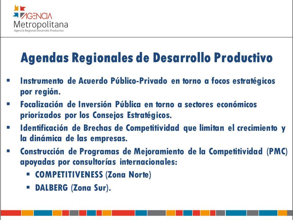 Agendas Regionales de Desarrollo Productivo Instrumento de Acuerdo Público-Privado en torno a focos estratégicos por región. Focalización de Inversión