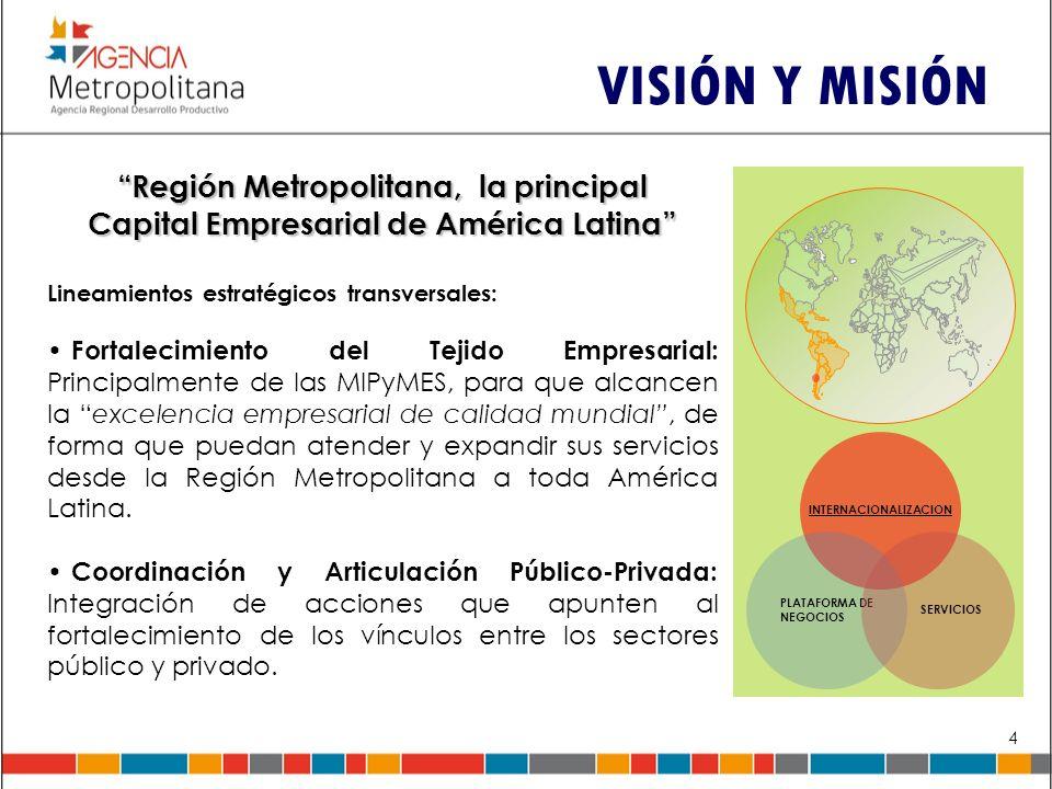 4 Región Metropolitana, la principal Capital Empresarial de América Latina Lineamientos estratégicos transversales: Fortalecimiento del Tejido Empresa