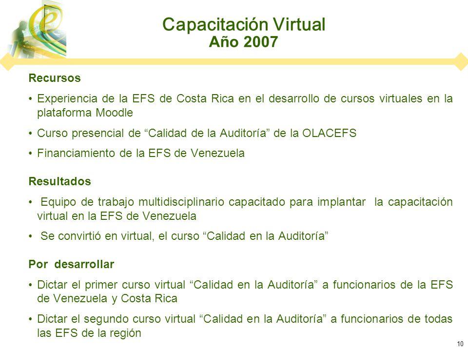 10 Recursos Experiencia de la EFS de Costa Rica en el desarrollo de cursos virtuales en la plataforma Moodle Curso presencial de Calidad de la Auditoría de la OLACEFS Financiamiento de la EFS de Venezuela Resultados Equipo de trabajo multidisciplinario capacitado para implantar la capacitación virtual en la EFS de Venezuela Se convirtió en virtual, el curso Calidad en la Auditoría Por desarrollar Dictar el primer curso virtual Calidad en la Auditoría a funcionarios de la EFS de Venezuela y Costa Rica Dictar el segundo curso virtual Calidad en la Auditoría a funcionarios de todas las EFS de la región Capacitación Virtual Año 2007