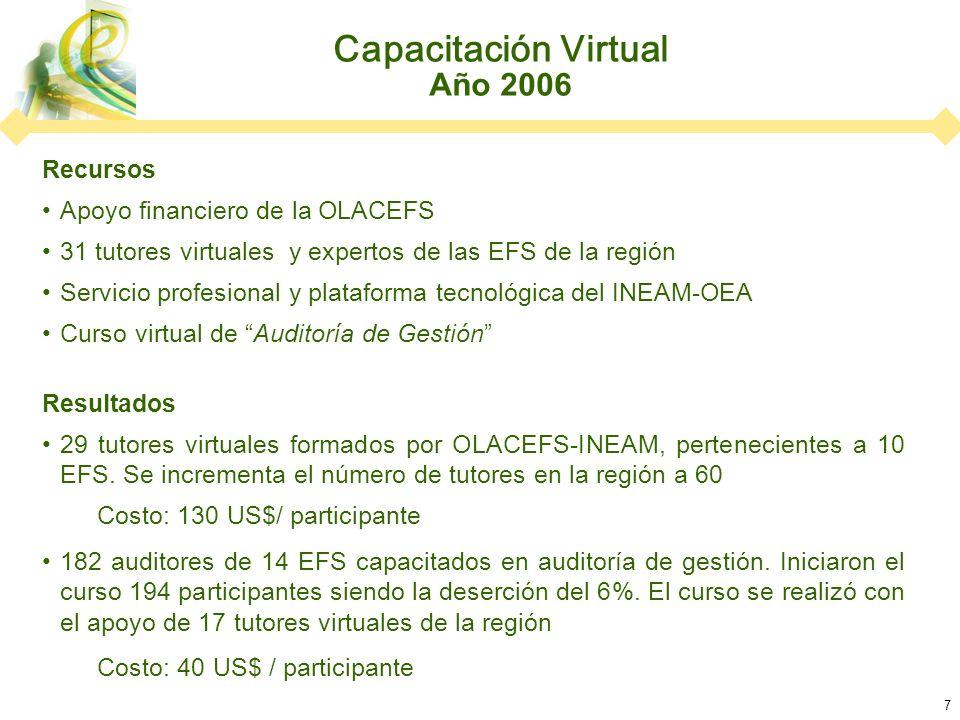7 Recursos Apoyo financiero de la OLACEFS 31 tutores virtuales y expertos de las EFS de la región Servicio profesional y plataforma tecnológica del INEAM-OEA Curso virtual de Auditoría de Gestión Resultados 29 tutores virtuales formados por OLACEFS-INEAM, pertenecientes a 10 EFS.