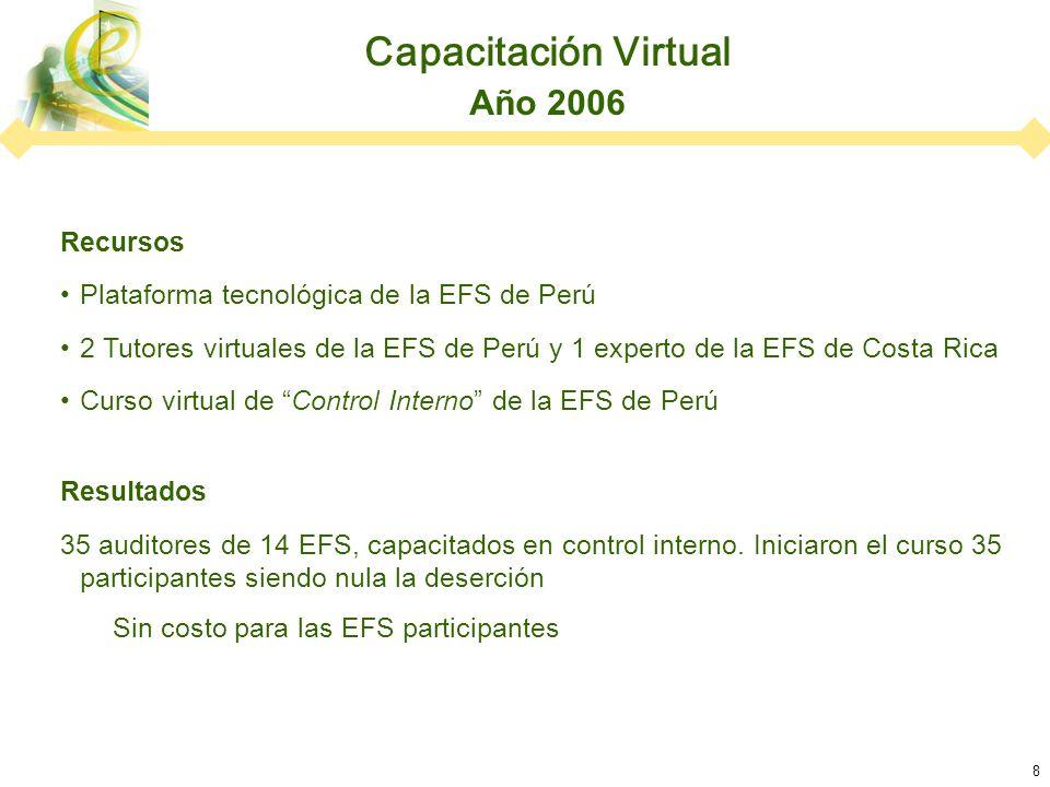 8 Recursos Plataforma tecnológica de la EFS de Perú 2 Tutores virtuales de la EFS de Perú y 1 experto de la EFS de Costa Rica Curso virtual de Control Interno de la EFS de Perú Resultados 35 auditores de 14 EFS, capacitados en control interno.