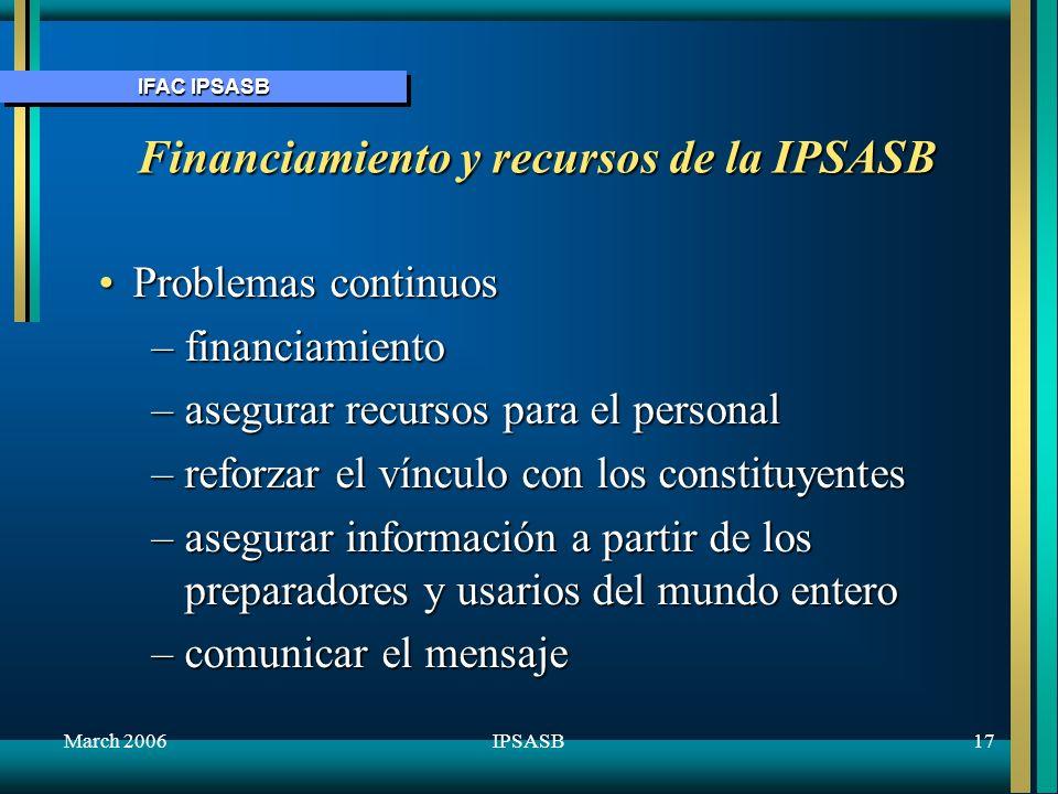 IFAC IPSASB March 200617IPSASB Financiamiento y recursos de la IPSASB Problemas continuosProblemas continuos –financiamiento –asegurar recursos para e