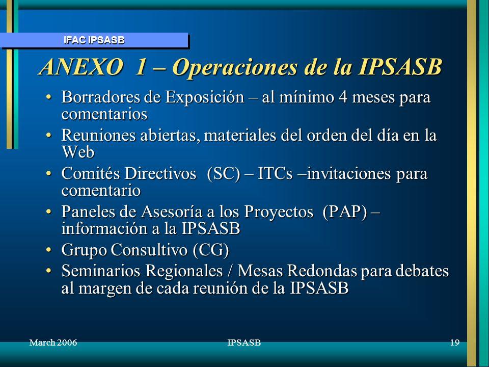 IFAC IPSASB March 200619IPSASB ANEXO 1 – Operaciones de la IPSASB Borradores de Exposición – al mínimo 4 meses para comentariosBorradores de Exposició
