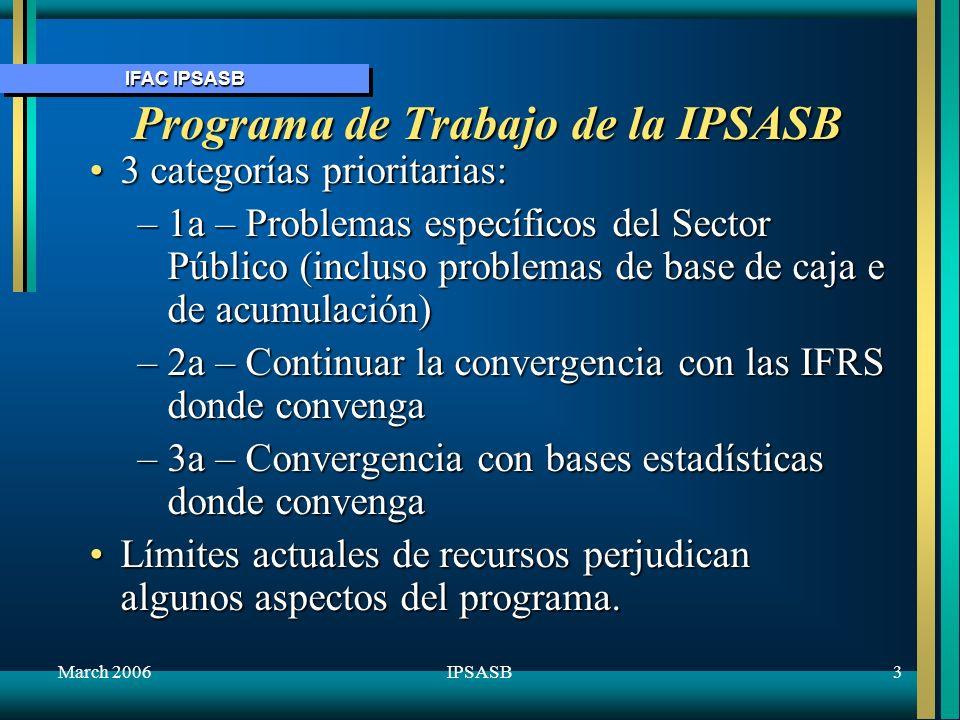 IFAC IPSASB March 20064IPSASB Declaraciones / Publicaciones 21 Normas de Acumulación (basadas en IASs emitidas hasta agosto del 97, donde convenga) )21 Normas de Acumulación (basadas en IASs emitidas hasta agosto del 97, donde convenga) ) IPSAS completas en base de cajaIPSAS completas en base de caja ED 24 propone agregar más exigencias de cajaED 24 propone agregar más exigencias de caja Estudios, Informes de Investigación e Invitaciones a Comentar (ITCs).