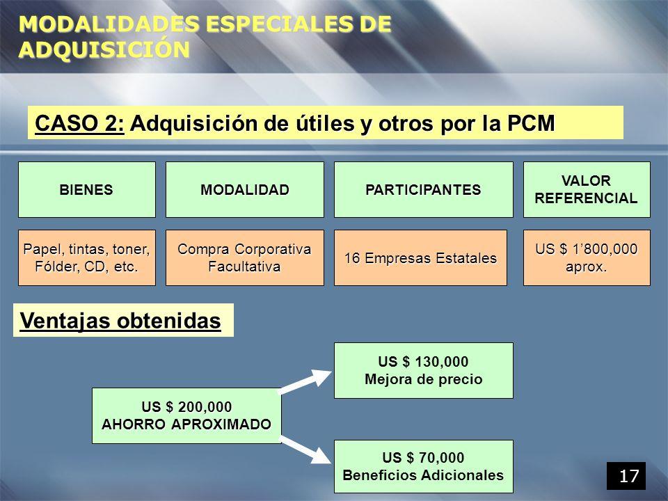 17 CASO 2: Adquisición de útiles y otros por la PCM Papel, tintas, toner, Fólder, CD, etc. PARTICIPANTESMODALIDADBIENES VALOR REFERENCIAL 16 Empresas