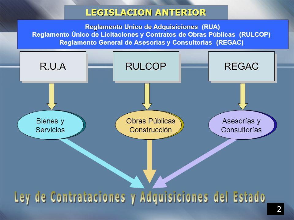2 LEGISLACION ANTERIOR R.U.ARULCOPREGAC Asesorías y Consultorías Obras Públicas Construcción Bienes y Servicios Reglamento Unico de Adquisiciones Regl