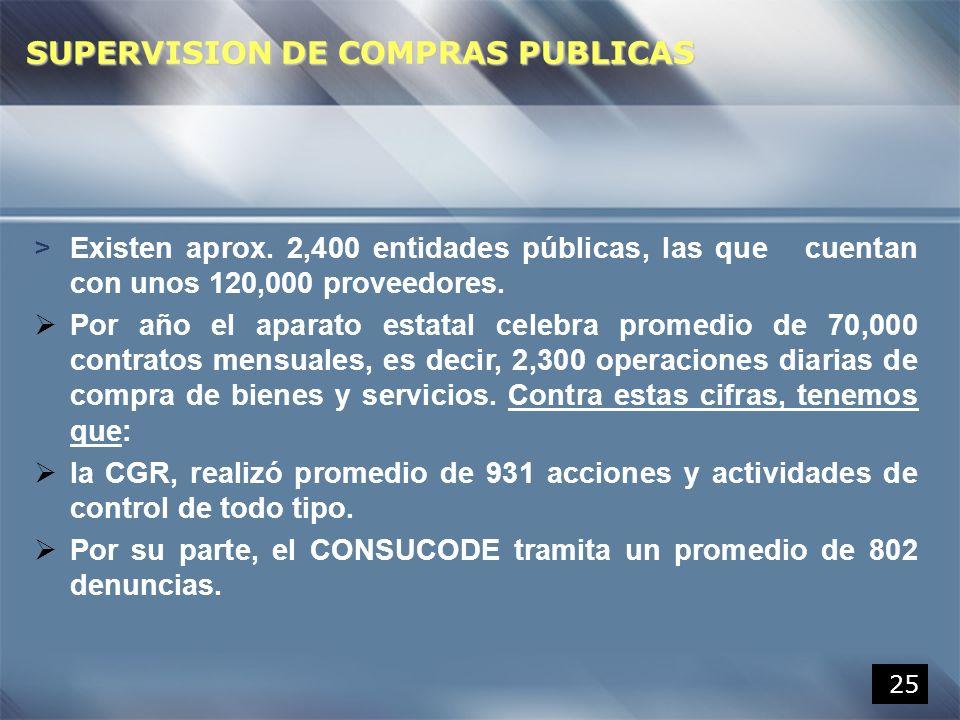25 >Existen aprox. 2,400 entidades públicas, las que cuentan con unos 120,000 proveedores. Por año el aparato estatal celebra promedio de 70,000 contr