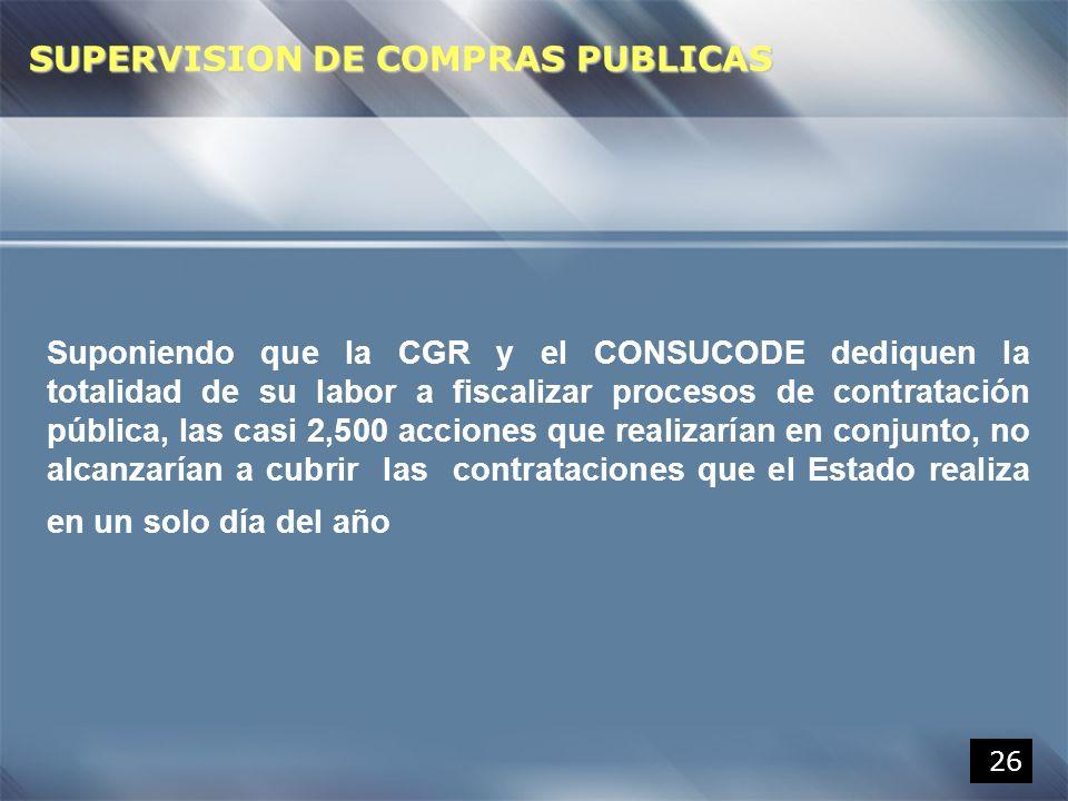 26 Suponiendo que la CGR y el CONSUCODE dediquen la totalidad de su labor a fiscalizar procesos de contratación pública, las casi 2,500 acciones que r