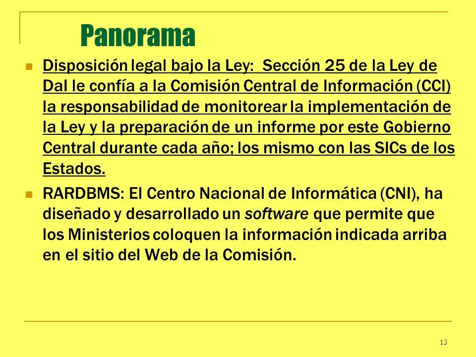13 Panorama Disposición legal bajo la Ley: Sección 25 de la Ley de DaI le confía a la Comisión Central de Información (CCI) la responsabilidad de moni