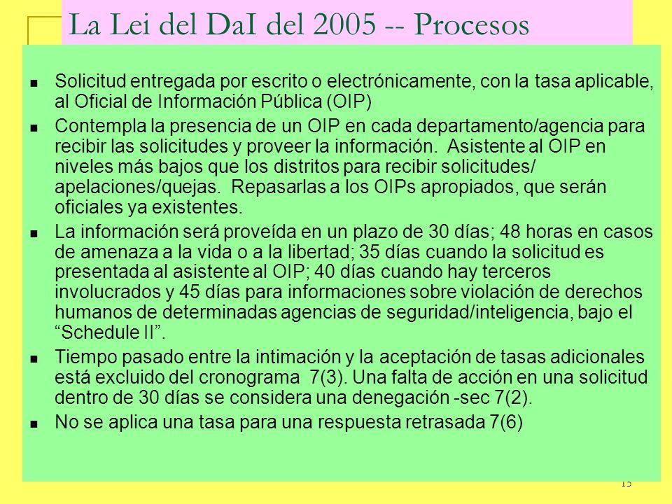 15 La Lei del DaI del 2005 -- Procesos Solicitud entregada por escrito o electrónicamente, con la tasa aplicable, al Oficial de Información Pública (O