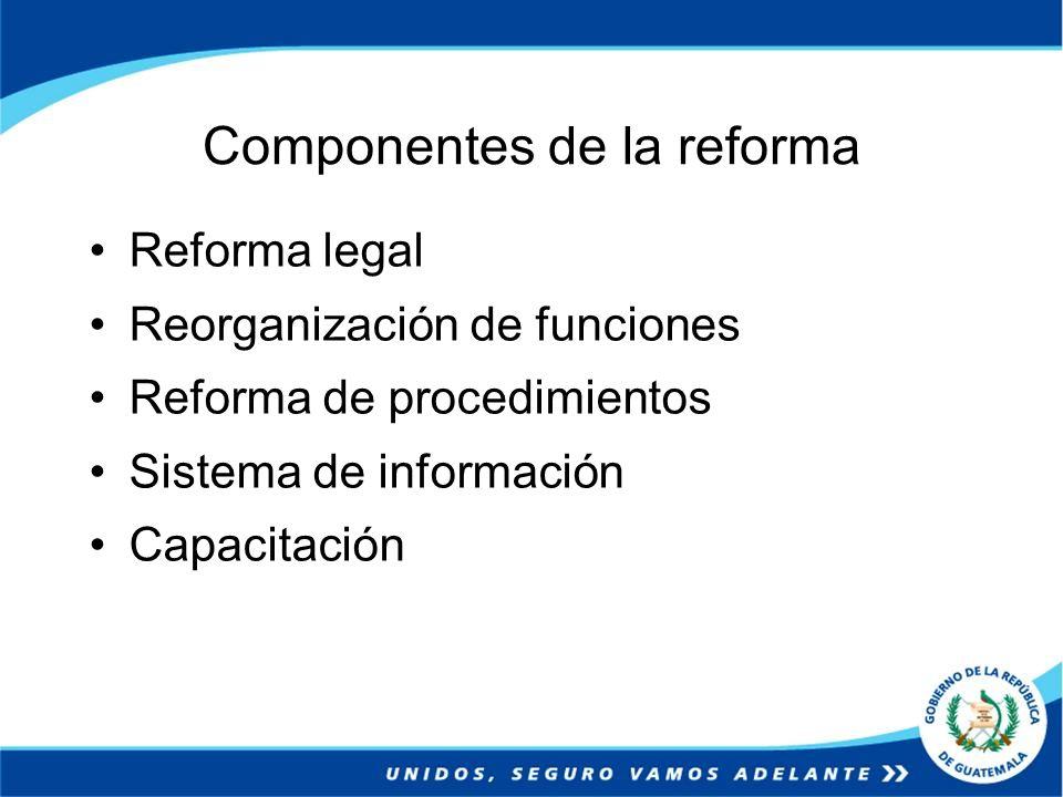 Componentes de la reforma Reforma legal Reorganización de funciones Reforma de procedimientos Sistema de información Capacitación
