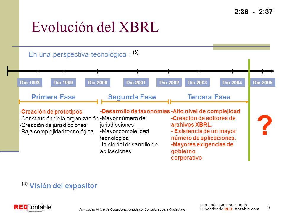 Fernando Catacora Carpio Fundador de REDContable.com Comunidad Virtual de Contadores, creada por Contadores para Contadores 10 Evolución del XBRL Dónde se encuentra XBRL en el mundo de XML(Parcial).