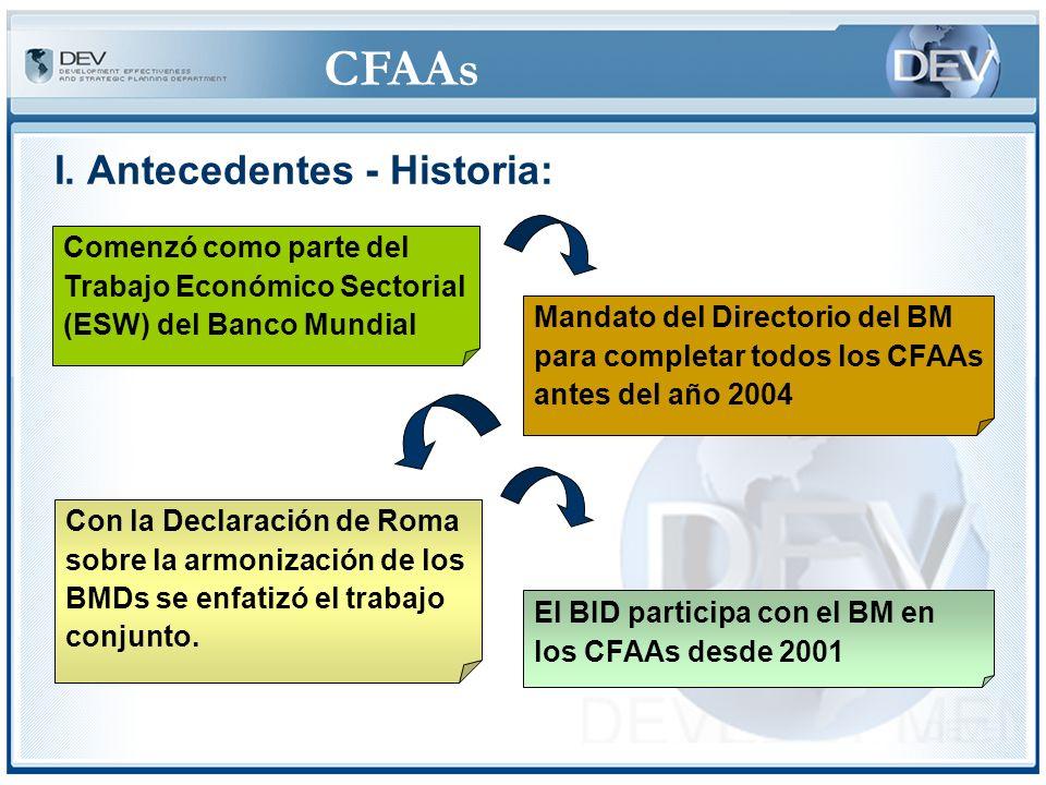CFAAs Misión de planificación y preparación del documento de planificación que incluye, entre otros, la fecha de misión principal, riesgos, antecedentes, miembros de equipo (BID, BM y consultores) y el enfoque y alcance del análisis Reunión CRG (ICM para el BM) Misión principal (Fact Finding Mission) y preparación del borrador.