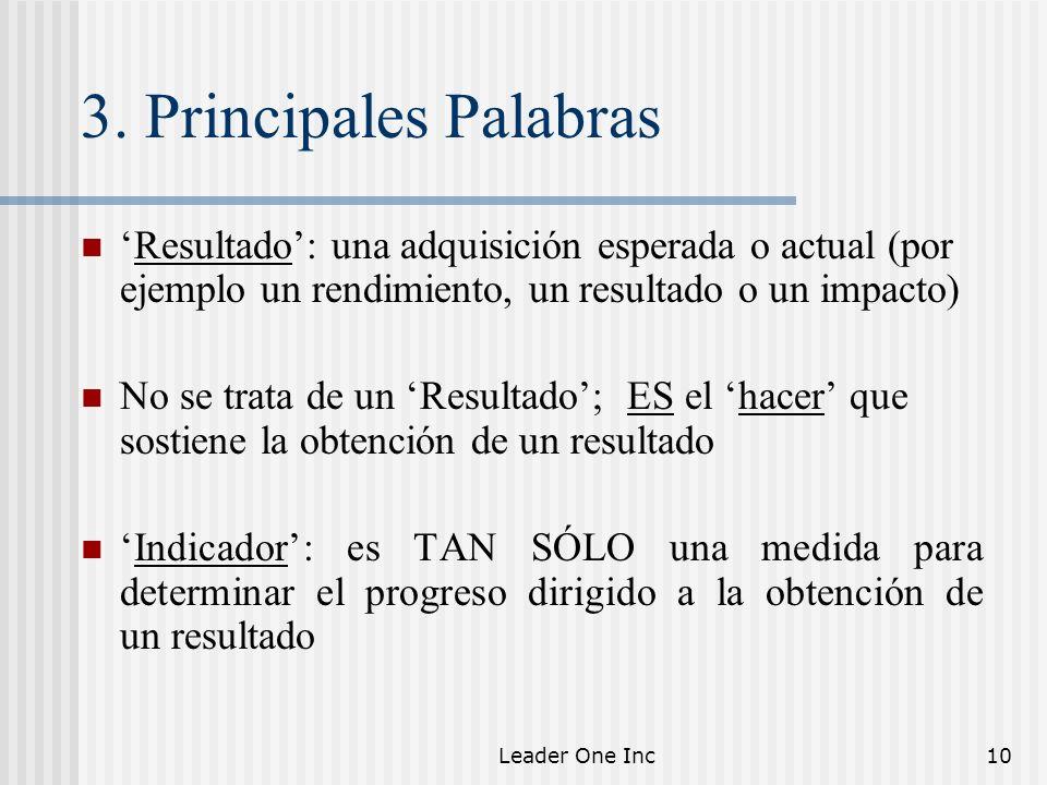 Leader One Inc10 3. Principales Palabras Resultado: una adquisición esperada o actual (por ejemplo un rendimiento, un resultado o un impacto) No se tr