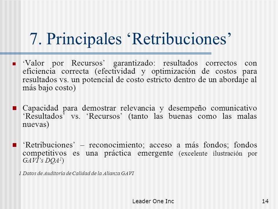 Leader One Inc14 7. Principales Retribuciones Valor por Recursos garantizado: resultados correctos con eficiencia correcta (efectividad y optimización