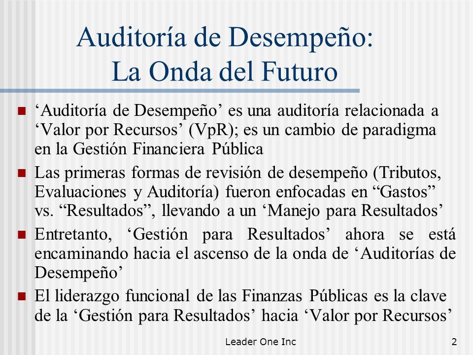 Leader One Inc2 Auditoría de Desempeño: La Onda del Futuro Auditoría de Desempeño es una auditoría relacionada a Valor por Recursos (VpR); es un cambi