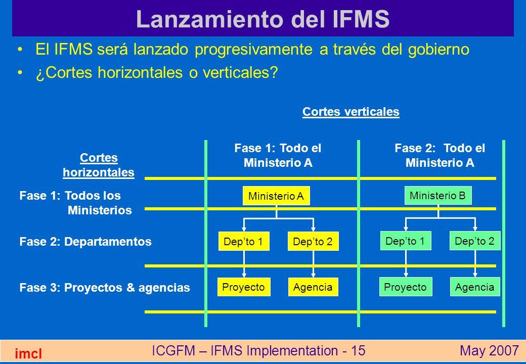 ICGFM – IFMS Implementation - 15May 2007 imcl Lanzamiento del IFMS El IFMS será lanzado progresivamente a través del gobierno ¿Cortes horizontales o v