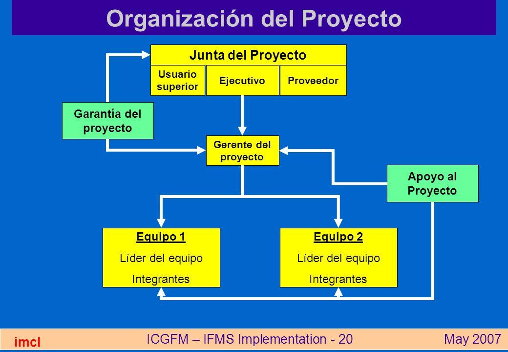 ICGFM – IFMS Implementation - 20May 2007 imcl Organización del Proyecto Junta del Proyecto Usuario superior EjecutivoProveedor Gerente del proyecto Eq