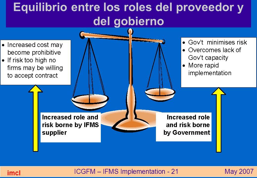 ICGFM – IFMS Implementation - 21May 2007 imcl Equilibrio entre los roles del proveedor y del gobierno