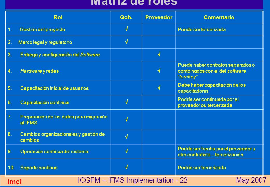 ICGFM – IFMS Implementation - 22May 2007 imcl Matriz de roles RolGob.ProveedorComentario 1.