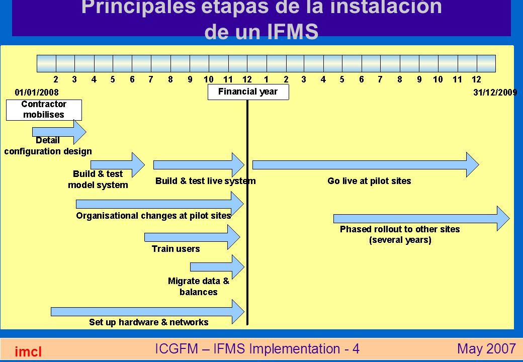 ICGFM – IFMS Implementation - 5May 2007 imcl Diseño de la configuración El proveedor debe configurar su paquete para que esté de acuerdo con las características especificadas –La configuración debe atenerse a las opciones del sistema –Por eso, se realiza a través de las actualizaciones del sistema Clasificación del presupuesto/carta de cuentas –El aspecto más crucial y difícil de la configuración –Esto establece la estructura de contabilidad e informes Una tarea para contadores y no para especialistas en TI –Cada paquete tiene sus propios límites y terminología Flujo de trabajo –Definido en la mayoría de los paquetes –Cambios al flujo de trabajo del paquete podrán causar grandes problemas –Contrabalancear con la necesidad de cumplir con los procedimientos y prácticas gubernamentales –Asegurar que se cumpla con las Reglas Financieras o que las mismas sean corregidas