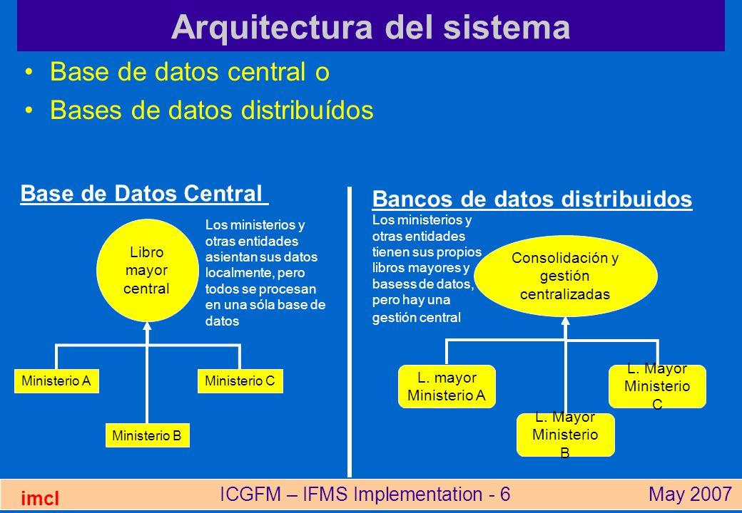 ICGFM – IFMS Implementation - 6May 2007 imcl Arquitectura del sistema Base de datos central o Bases de datos distribuídos Base de Datos Central Libro mayor central Ministerio A Ministerio B Ministerio C Los ministerios y otras entidades asientan sus datos localmente, pero todos se procesan en una sóla base de datos Bancos de datos distribuidos L.