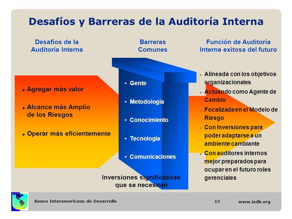 Banco Interamericano de Desarrollo www.iadb.org Desafíos y Barreras de la Auditoría Interna Gente Metodología Conocimiento Tecnología Comunicaciones u
