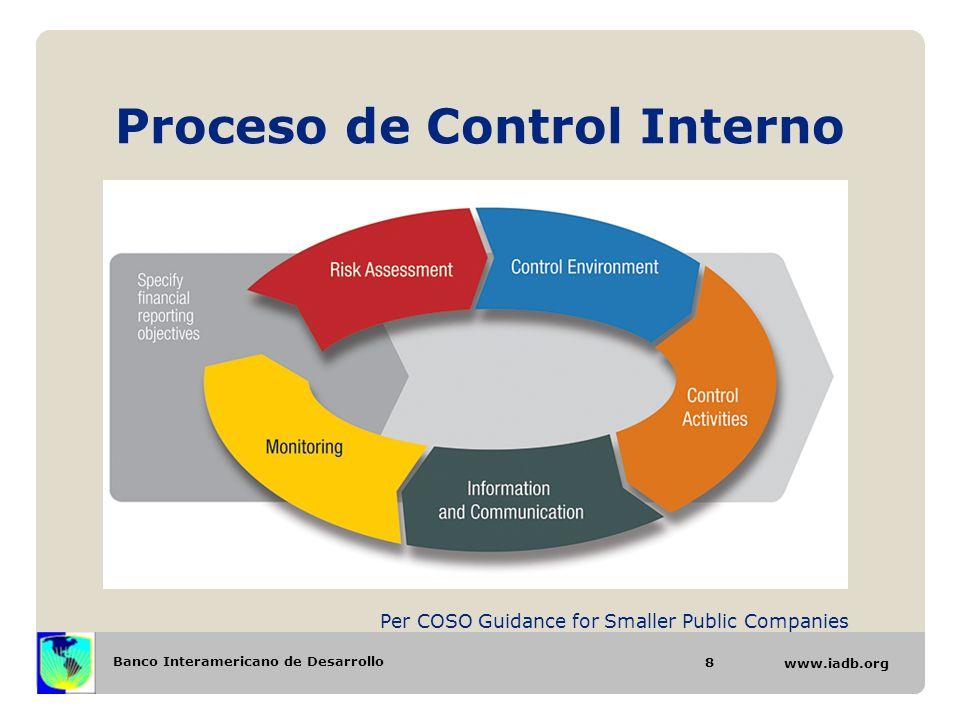 Banco Interamericano de Desarrollo www.iadb.org Proceso de Control Interno 8 Per COSO Guidance for Smaller Public Companies