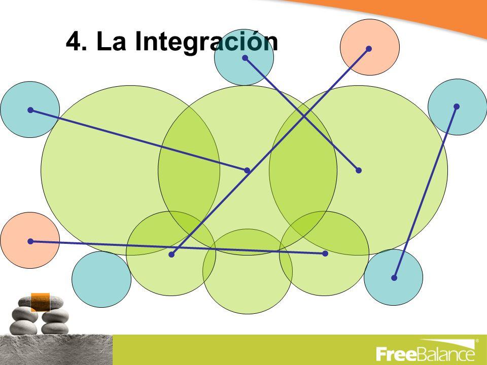 4. La Integración