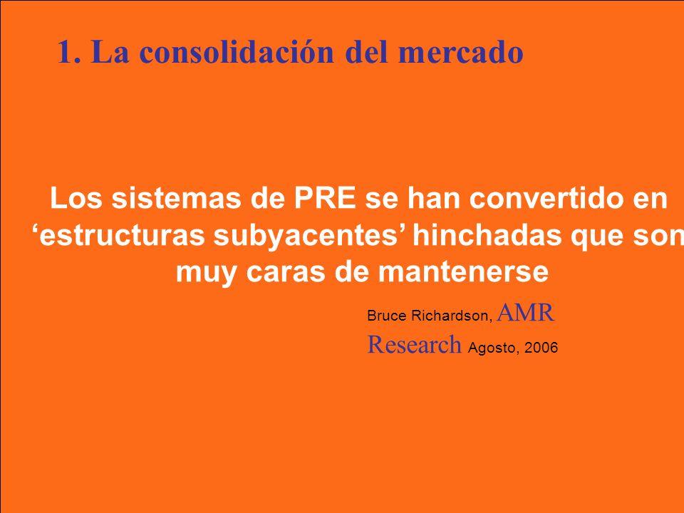 Los sistemas de PRE se han convertido en estructuras subyacentes hinchadas que son muy caras de mantenerse Bruce Richardson, AMR Research Agosto, 2006 1.