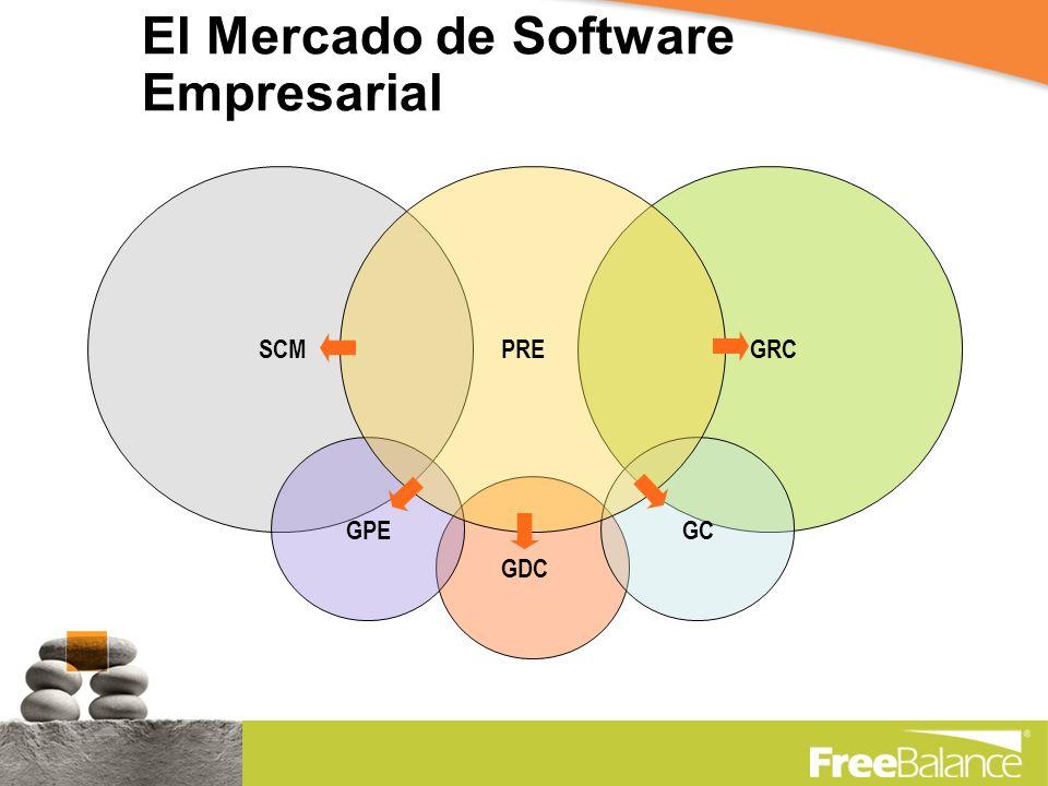 El Mercado de Software Empresarial PREGRCSCM GPE GDC GC