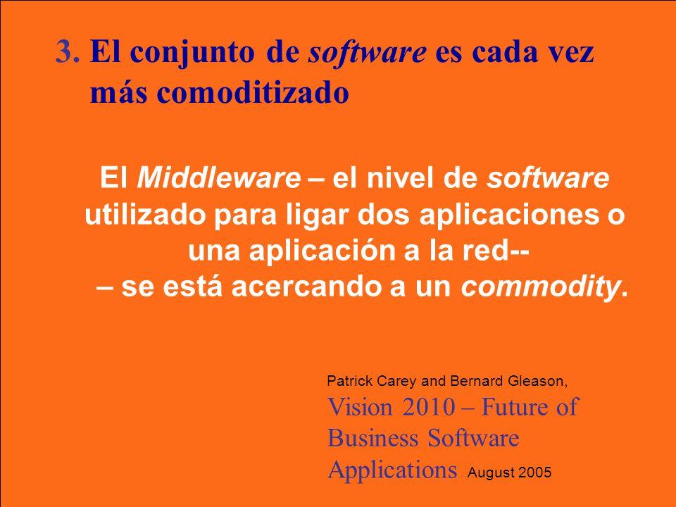 El Middleware – el nivel de software utilizado para ligar dos aplicaciones o una aplicación a la red-- – se está acercando a un commodity.