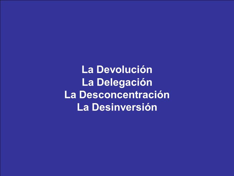 La Devolución La Delegación La Desconcentración La Desinversión